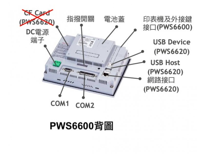 PWS6600